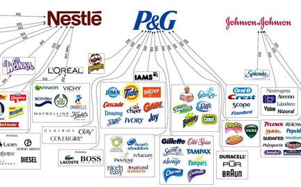 Myślisz że masz wybór 10 korporacji kontroluje rynek