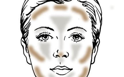 ABC makijażu: modelowanie twarzy